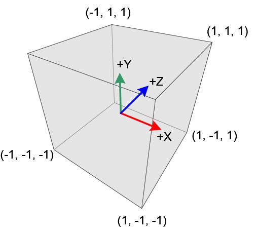 gl_projectionmatrix01.png